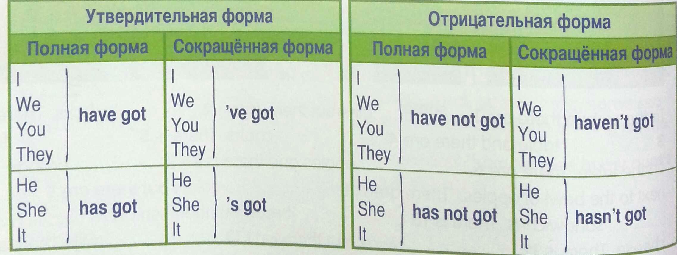 Лавка Букетов - доставка цветов и
